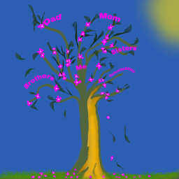 myoriginaldrawing mydrawing noclipart nostickers madewithpicsart dcmyfamilytree