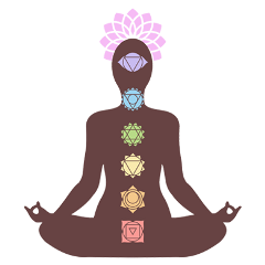 png yoga chakras chakra freetoedit