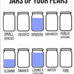 freetoedit jars fears