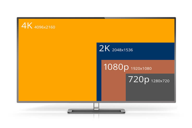 960h Vs 1080p Resolution Chartl    960h Vs 1080p Resolution Chartl >>> http://bytlly.com/18gi95        960H and D1 have exactly the same recording resolution. D1 960H Comparison. High definition 1080P. HD1080P offers 2.1 megapixel resolution allowing you to.... What is AHD CCTV? 960H vs 720p, 960H vs 1080p HD Cameras ... Screen Resolution Comparison: 720p VS 1080p VS 4K VS 8K · read more. post-thumb.... Everything you need to know about TVL - Resolution is the difference between a conviction and a blurry image ... 700 TVL cameras paired with a 960H DVR will allow you to identify someone up to 10 feet from the camera. HD ... HD IP cameras are measured in megapixels rather than TV Lines. ... Fixed vs Varifocal Lenses.... Therefore, 960H (NTSC: 960x480) resolution is not belong to HD category. Current HD resolution formats include 1.0 megapixel (720p), 1.3.... Find high security camera resolution examples and comparison chart ... Bonus: 1080p vs 4MP vs 5MP, Which to Choose ... 960H, 960*480.. Compare CCTV and AHD resolutions: 960H vs 720p, 960H vs 1080p. ... video to see a comparison of .... You can use standard D1 or 960H cameras as well as our HD TVI 1080P cameras. . CIF and D1 Comparison.. 2 Megapixel IP camera VS an analog D1 (700tvl).... Resolution VGA vs 720p vs 1080p vs 5MP vs 4K UHD ... its video compression capability such as QCIF, CIF, HD1, D1 (FCIF), 960H (WD1) etc.. QCIF, CIF, 2CIF, D1, 960H, HD, 1080P comparison diagram. The ADT Pulse Cameras are VGA Resolution. Inexpensive Camera systems use.... Whereas the P in 720p and 1080p means that it is a progressive scan the N in 1080n means that it is native. Progressive vs Native vs Interlacing.. Here is a simple 960H vs 1080p vs Digital IP demonstration showing the three ... these in FULL SCREEN mode to fully appreciate the difference in resolution.. The true HD resolutions are 720p, 1080p, 4 Megapixel, and 4K (8 ... as well as an extensive comparison to Analog vs IP, check out this article.. Resolution Compari