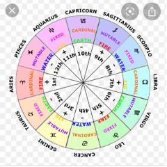 horoscopes_daily